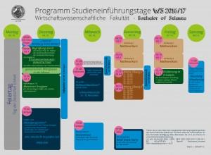 Bachelor StET Programm 2016